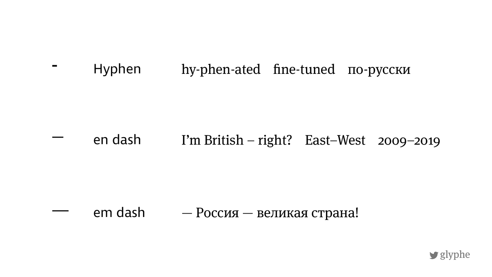 Different kinds of dashes in Russian typography: hyphen, en dash and em dash