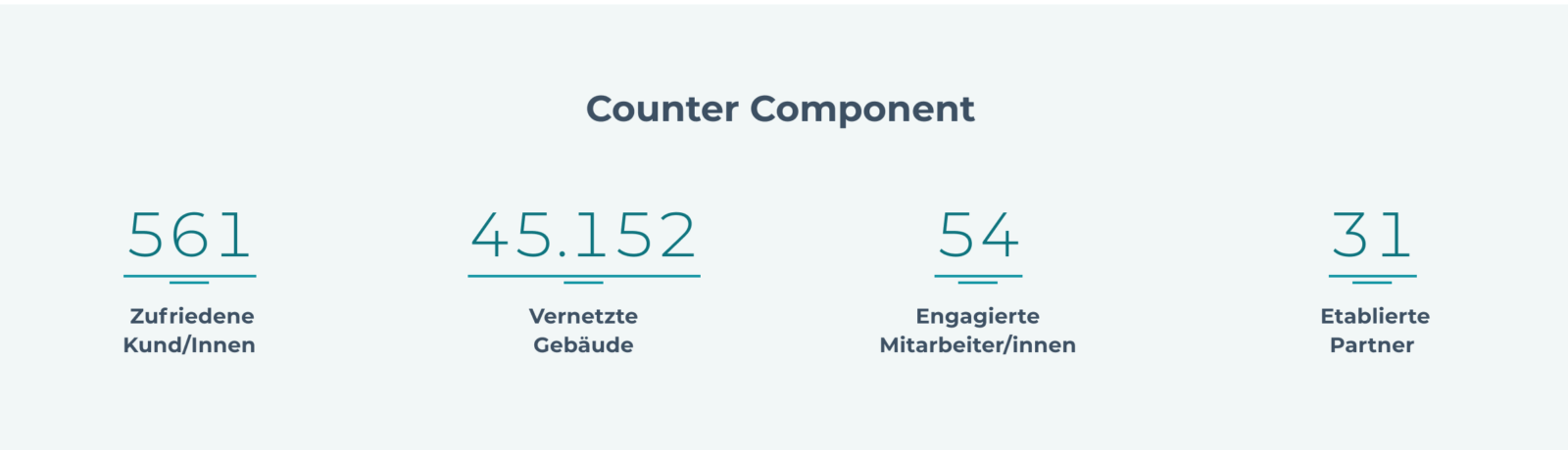 Design for a counter component using tabular figures. When animated the numbers will not jump around since they all have the same width.