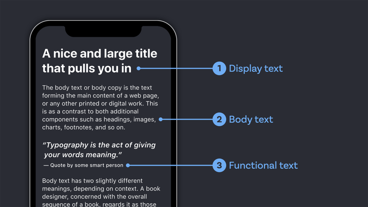 The different types of text shown in an app. 1. Display text is pointing to the headline. 2. Body text is pointing to long reading text below it. 3. Functional text is pointing to the caption below a pullquote.