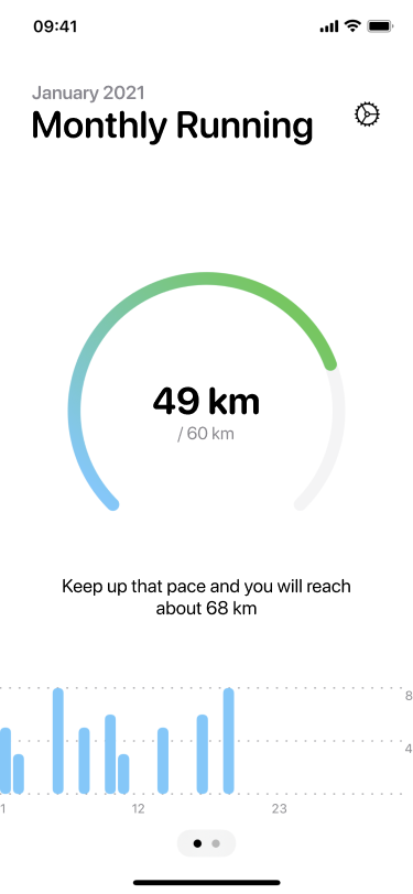 The original design of the res app showing 49 km of 60 km accomplished