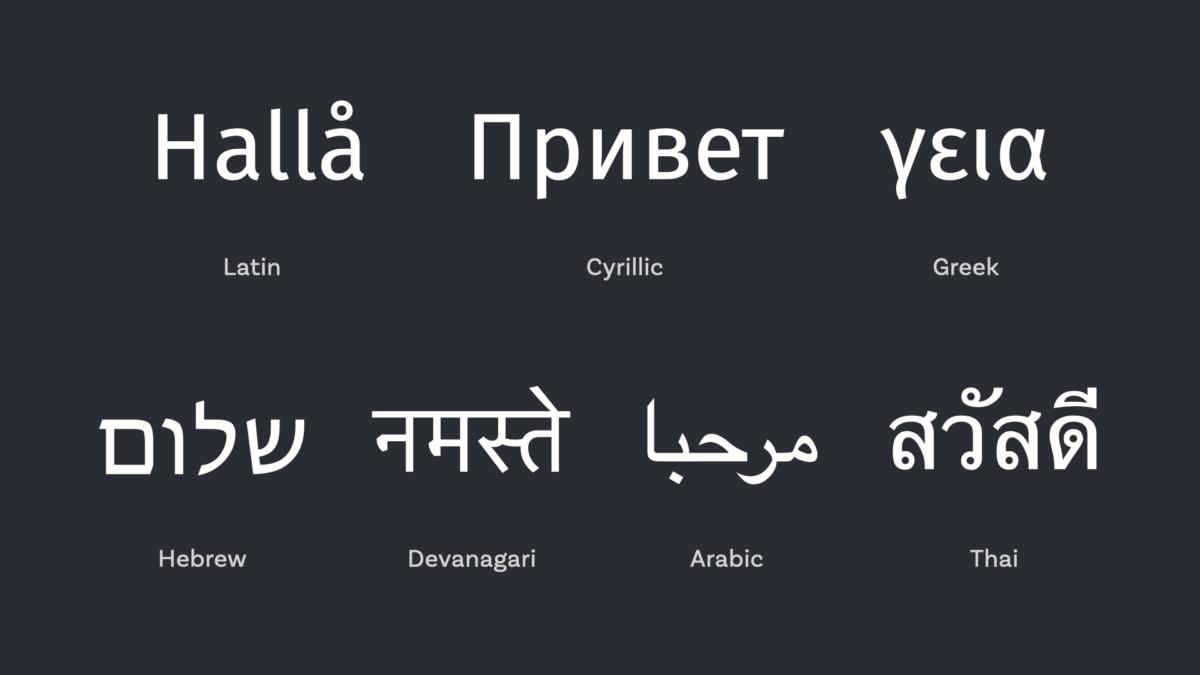 Hallå in Latin, ?????? in Cyrillic, ???? in Greek, ????in in Hebrew, ?????? in Devanagari, ????? in Arabic,and ?????? in Thai