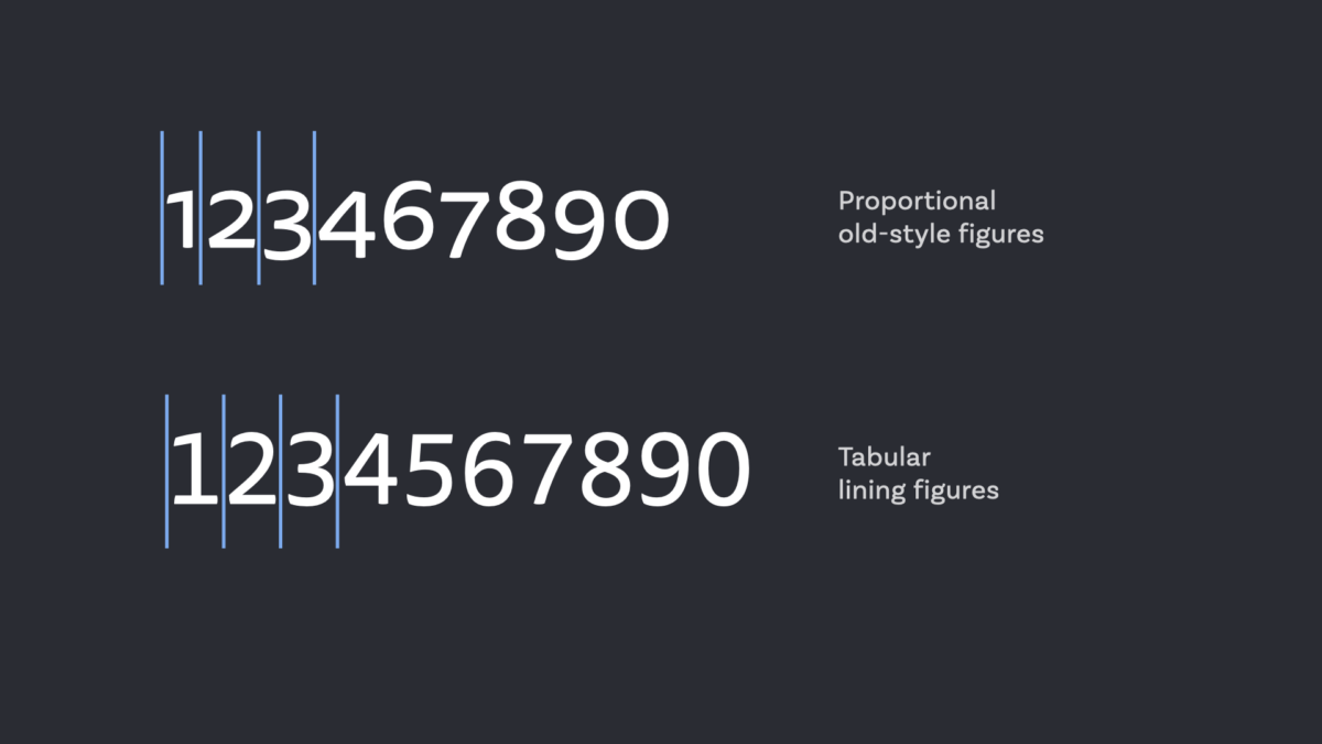 Proportional and Tabular Figures compared