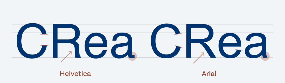 Comparing the letters C, R, e, a written in Helvetica and Arial