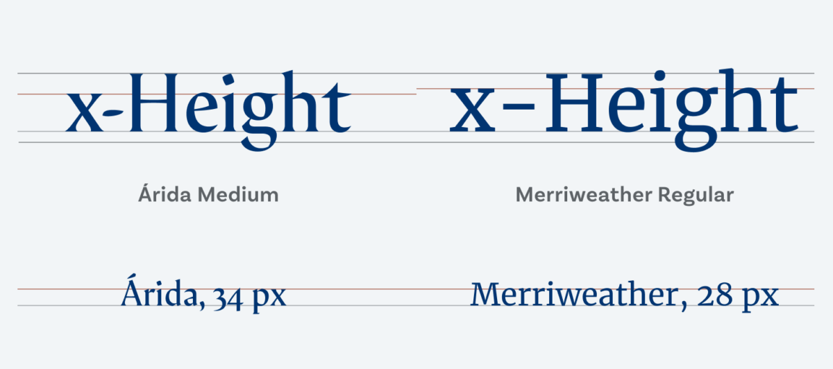 x-Height of Árida and Merriweather in comparison